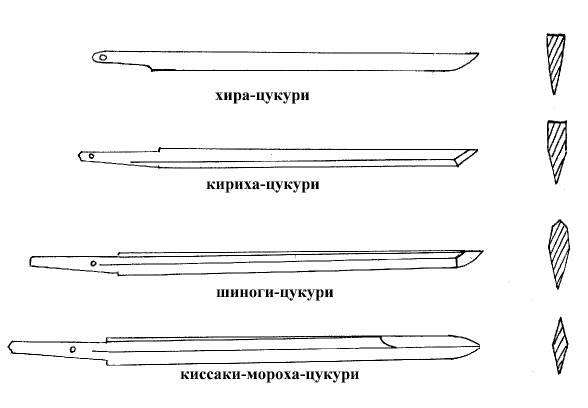 Как сделать меч катану из бумаги